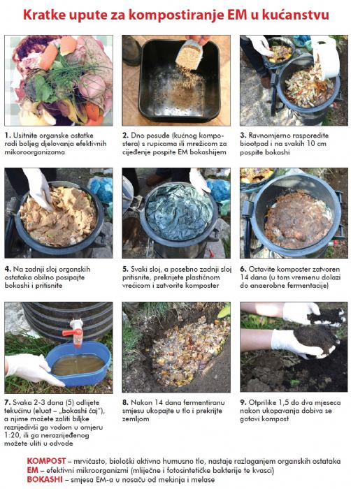 Biorazgradivi otpad